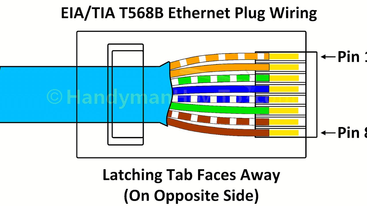 Cat 5 Wiring Diagram