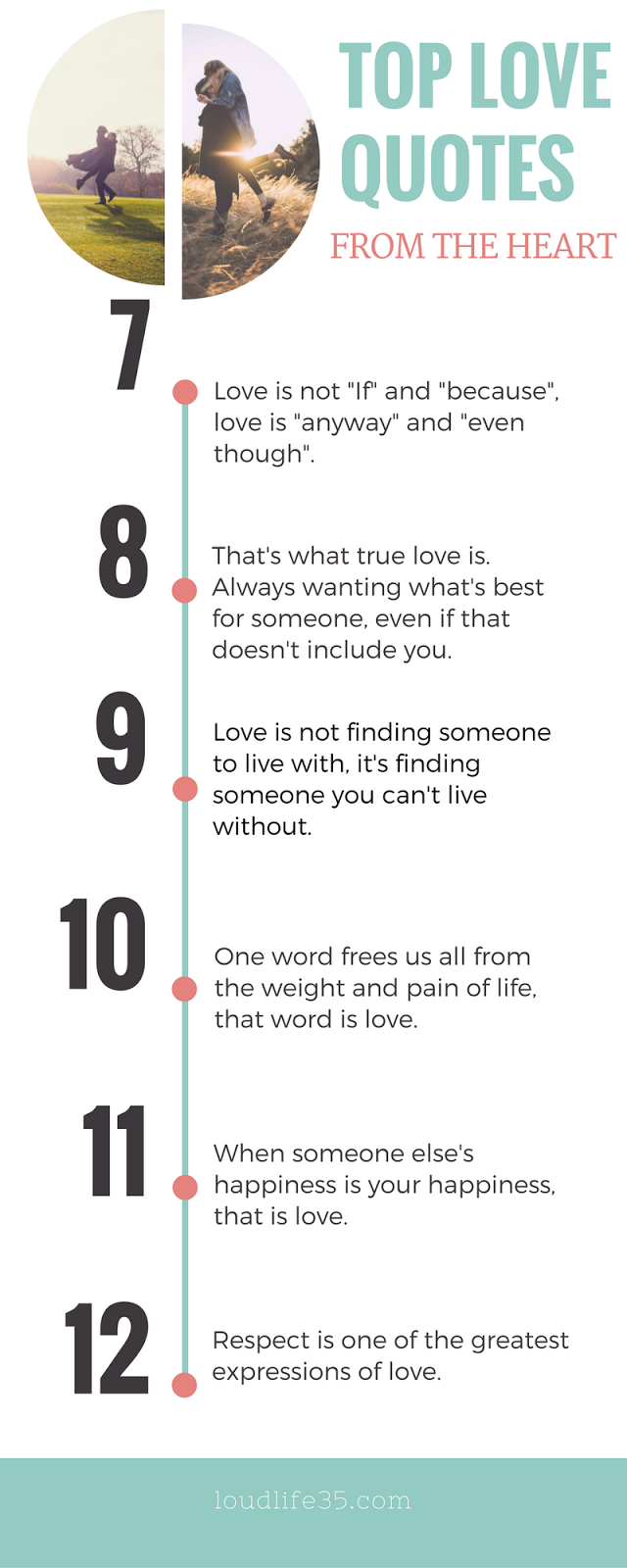 Expressions Of Love Quotes 30 Top Love Quotes From The Heart  Loud Life