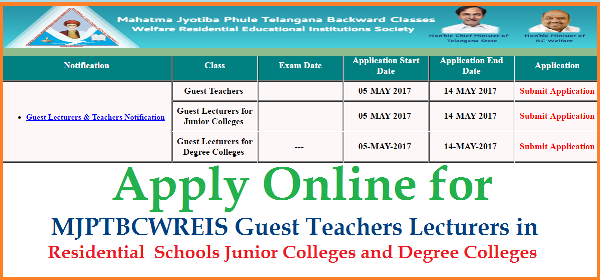 Mahatma Jyothiba Pule Telangana Backward Classes Welfare Residential Educational Institutions are inviting Online Applications from Eligible Candidates from Telangana for Guest Teachers and Guest Lecturers to work in BC Residentila Schools, Junior Colleges and Degree Colleges in all over Telangana State. Detailed Qualifications Rules and Regulations are given in the Notification. Eligibilities Fee Particulars and How To Apply for different Posts mentioned in the Notification here we are providing you. Online Application for Guets Teachers for Residential School Residential Junior Colleges Residentila Degree Colleges for Women. apply-online-for-guest-teachers-lecturers-bc-welfare-residential-schools-colleges-telangana