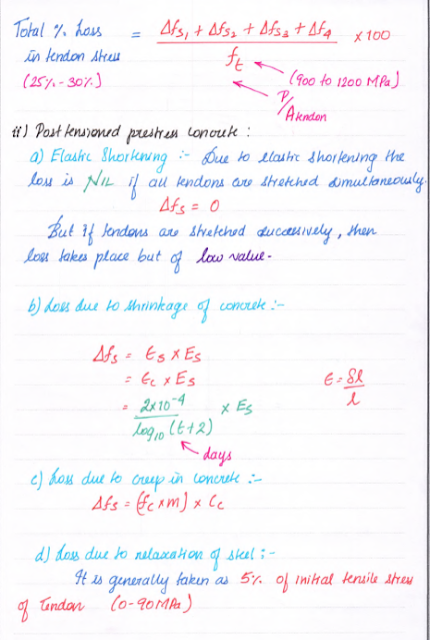 ace-gate-prestressed-concrete-classroom-handwritten-notes-pdf