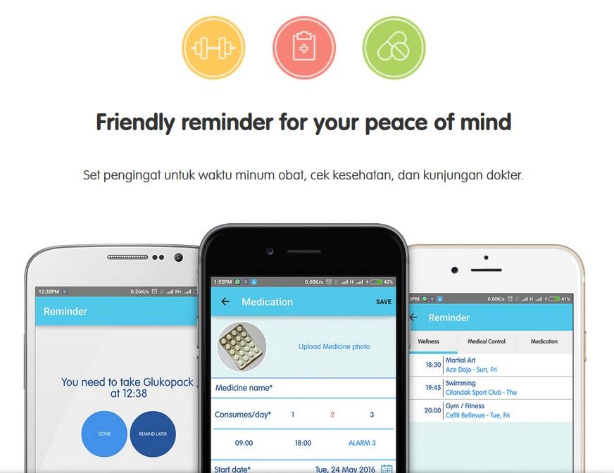 Garda Mobile Medcare, Aplikasi Untuk Gaya Hidup Sehat