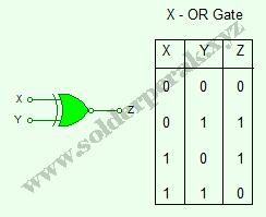 https://www.solderperak.xyz/2018/06/teori-pengertian-gerbang-logika-dasar.html