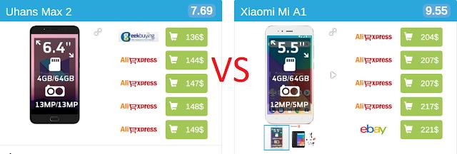Uhans Max 2 VS Xiomi Mi A1