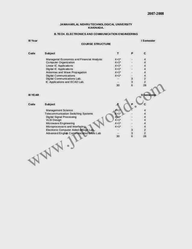 ENGINEERING PHYSICS PK PALANISAMY PDF FREE DOWNLOAD
