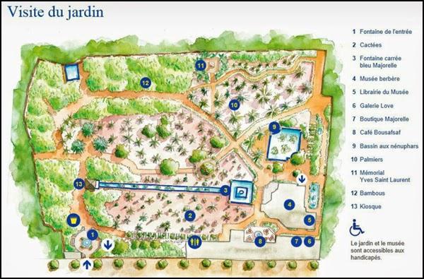 Plan des Jardins Majorelle à Marrakech