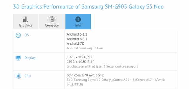 Pengguna Samsung Galaxy S5 Neo Siap Rasakan Android Nougat