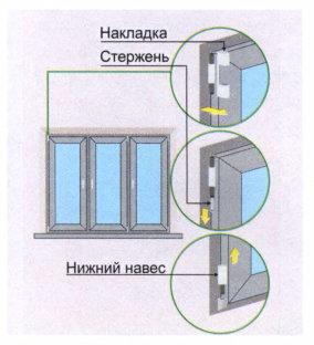 Подготовка пластиковых окон к зиме Волгоград