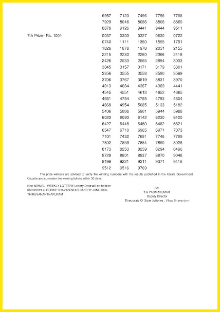 Kerala Lottery Result 01-03-2019 Nirmal Lottery Results NR-110 keralalotteriesresults.in-page-002