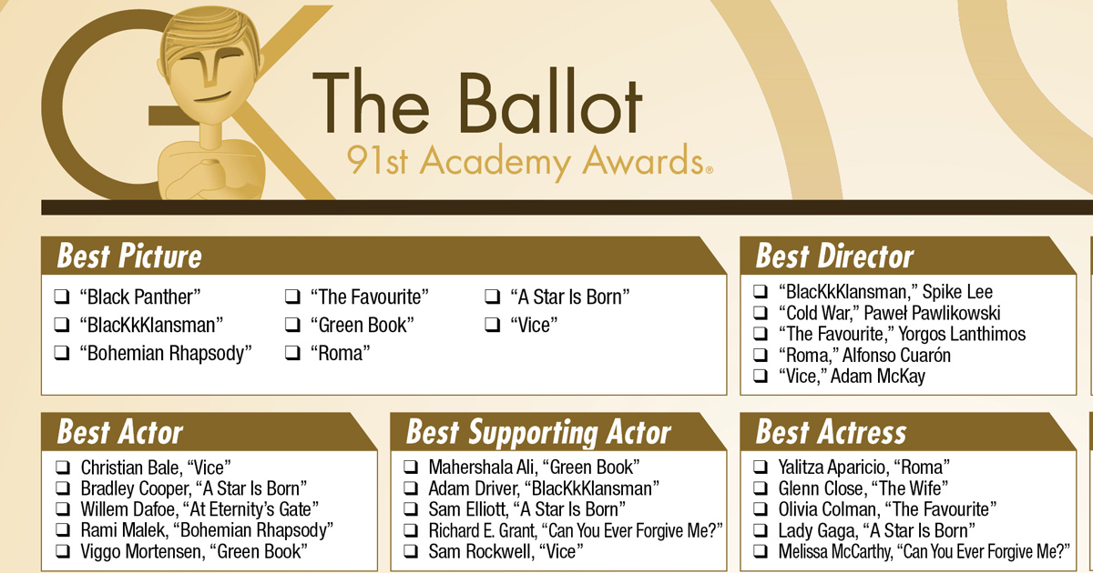 Oscars 2019 Download Our Printable Ballot The Gold