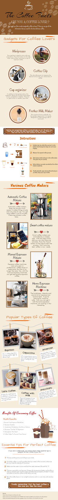HOW TO MAKE A DELICIOUS COFFEE
