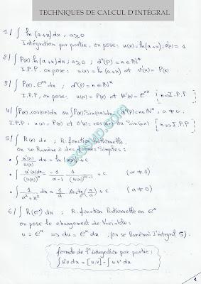 résumé Analyse 2 intégrales primitives