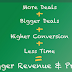 How to Make and Increase Your profit Making with Ease