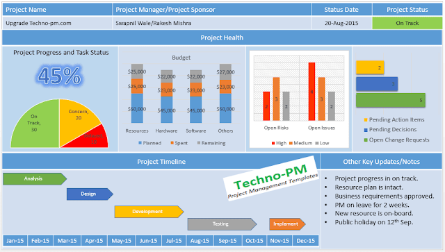 project management dashboard free download
