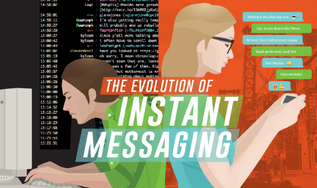 The Evolution of Instant Messaging