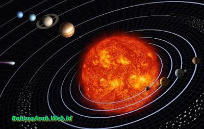 Bahasa arab nama-nama planet dalam tata surya