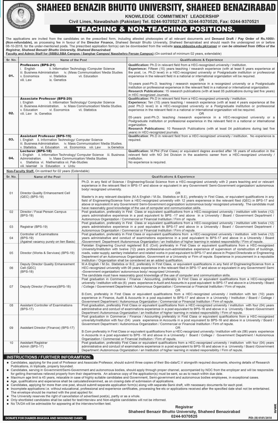 Teaching and Non-Teaching Jobs in Shaheed Benazir Bhutto University Benazirabad
