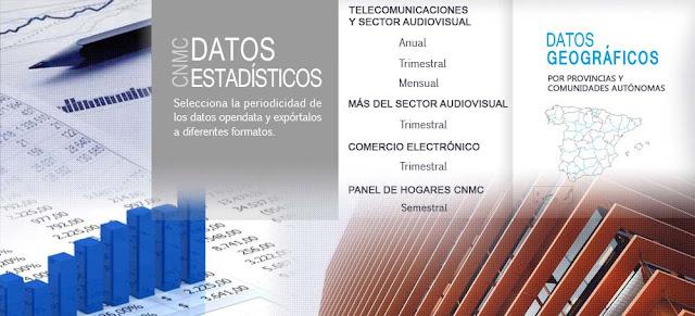 Datos estadísticos CNMC