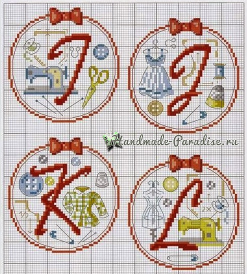 Вышивка крестом на швейную тему