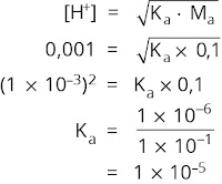 Pembahasan Soal kimia bab asam basa nomor 2