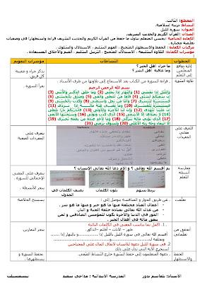 مذكرات مادة التربية الاسلامية الاسبوع (24) المقطع (3) سورة الليل السنة الربعة ابتدائي الجيل الثاني