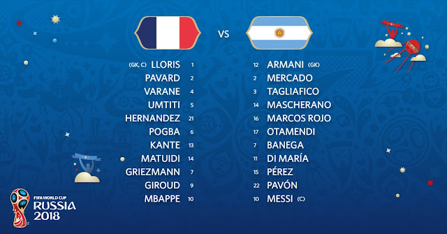 Starting Lineup: France vs Argentina (Live stream)
