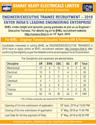 BHEL - Engineer and Executive Trainee Recruitment 2019 Notification