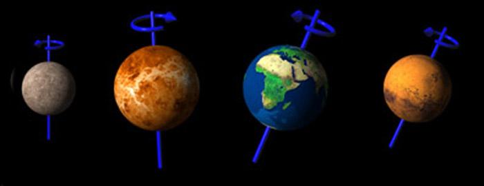 inner planets orbit model labeled - photo #32
