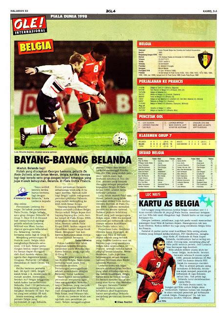 WORLD CUP 1998 TEAM PROFILE BELGIUM