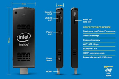 Inter Ciptakan Komputer Kecil Berukuran Flashdisk Seharga Rp 1 Jutaan