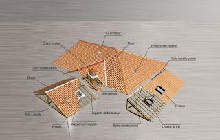 controle de la toiture