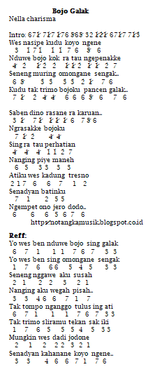 Not Angka Pianika Lagu Bojo Galak Nella Kharisma