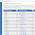 Cara Submit Blog/ Website Simple Ke Banyak Mesin Pencarian Dan Directory Website Sekaligus