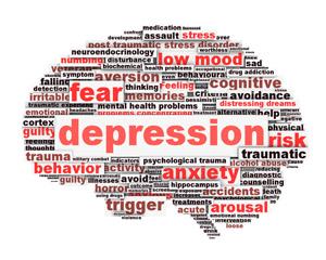 Ujian Saringan Mental Online - Uji Tahap Kemurungan Anda!