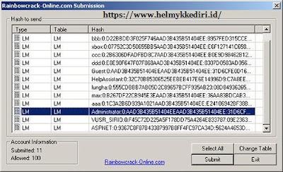 Software untuk membobol passwordr