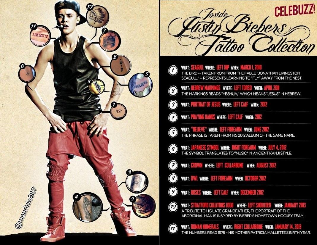 Justin Justin Bieber tattoo collection | Tattoo Lawas