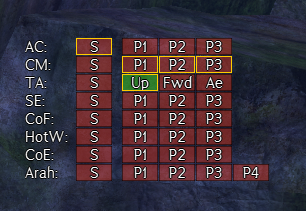 Guild Wars 2 Tactical Overlay: Feature List