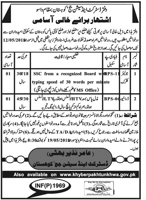 New Jobs in District & Session Judge for Junior Clerk & Driver