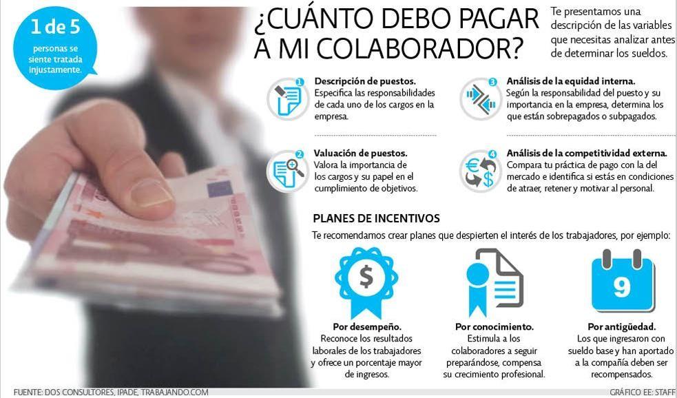 El mexiquense hoy brecha salarial el lado oscuro de las for Horario oficina randstad