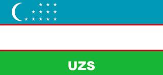 Forex chart : 1 USD to UZS, USD/UZS, 1 UZS to USD, UZS/USD, US Dollar Uzbekistani Soʻm exchange rate Live chart for Long-term forecast and position trading