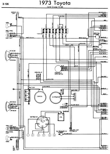 repairmanuals: Toyota Land Cruiser FJ40 1973 Wiring Diagrams