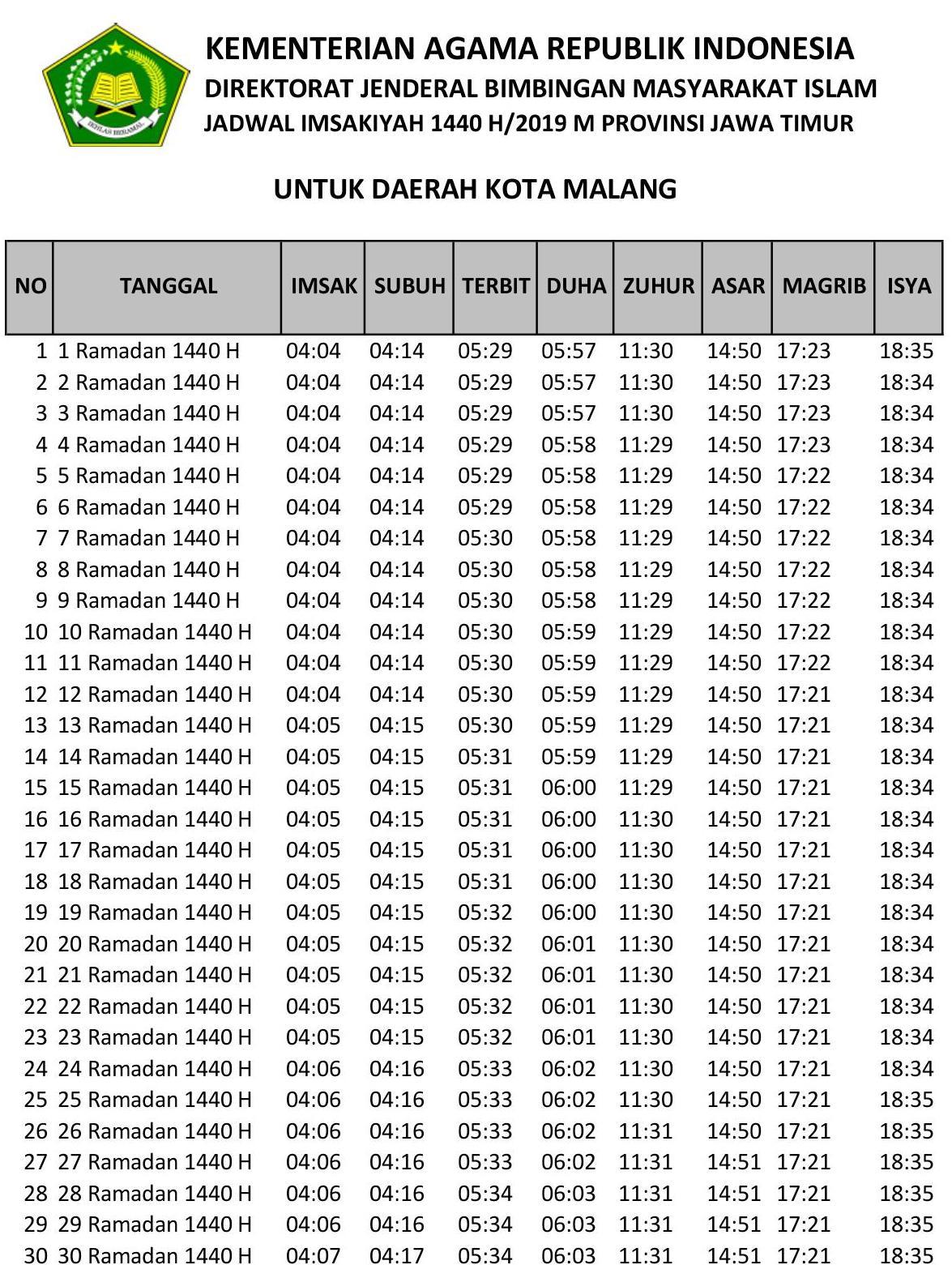 Jadwal Sholat Kota Malang-Ramadhan 2019-Waktu Maghrib, Waktu Imsak, dan Waktu Shubuh di Wilayah Kota Malang dan Sekitarnya, Bulan Puasa 2019-1440 Hijriyah.