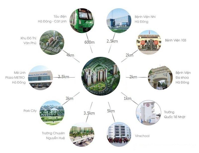 Tiện ích dự án chung cư booyoung Hà Đông