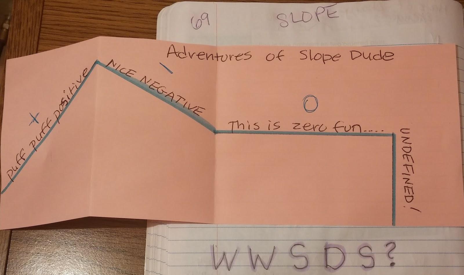 Math Slope Dude Says Worksheet Middle School Math Best
