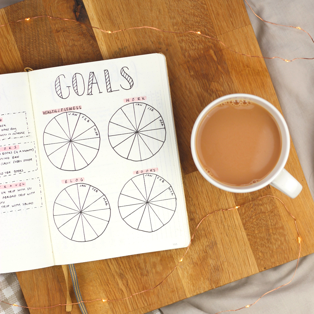 Bullet journal goal tracker