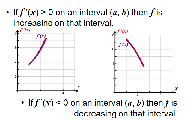 Critical Points ,Point of Inflection , Slope of the Tangent Line