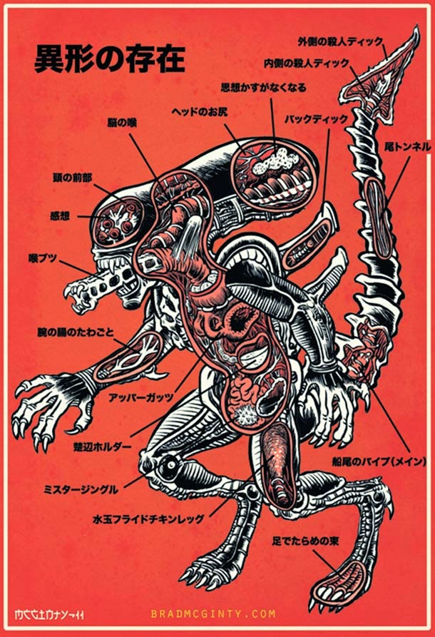 05-Alien-Brad-McGinty-Anatomy-of-Monsters-www-designstack-co Alien: