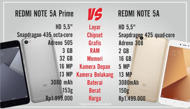 Xiaomi Redmi Note 5a Prime Ponsel Selfie Harga Mini Blogbangdoel