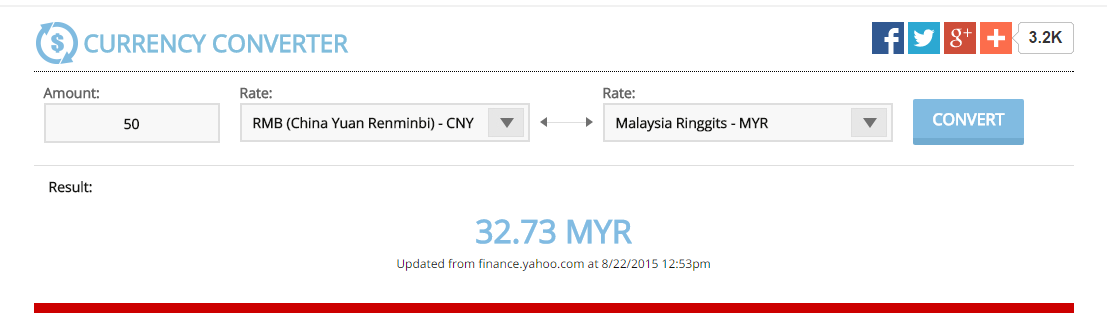 Malaysian Ringgit (MYR) Currency Converter