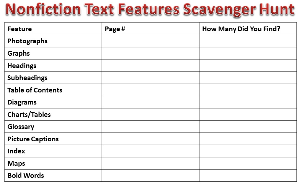 Printables Nonfiction Text Features Worksheets nonfiction text features worksheet fireyourmentor free printable nqlasers