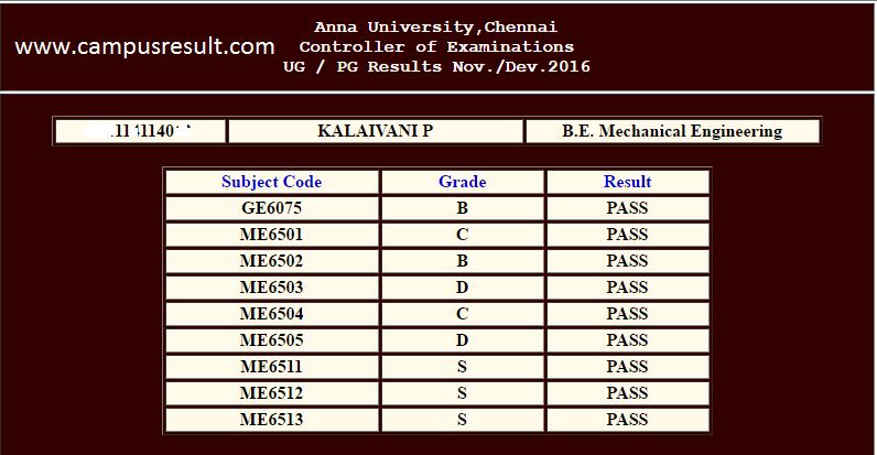 Anna University,Chennai UG / PG Results Nov./Dev.2016